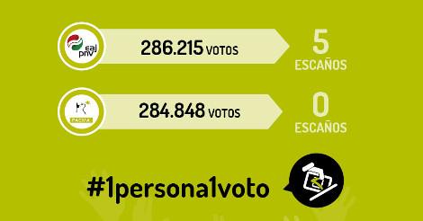 #1persona1voto